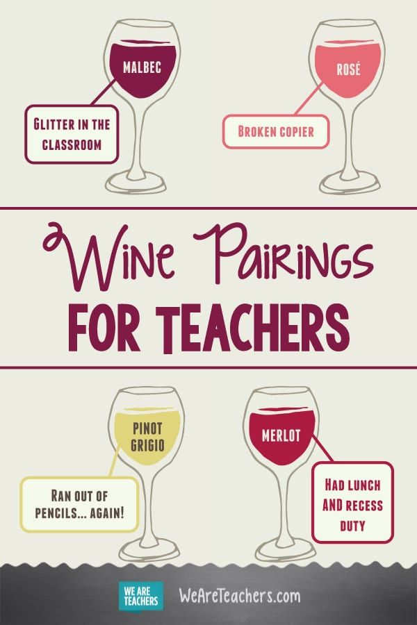 Wine For Teachers Poster Pairs The Best Glass With The Worst Day