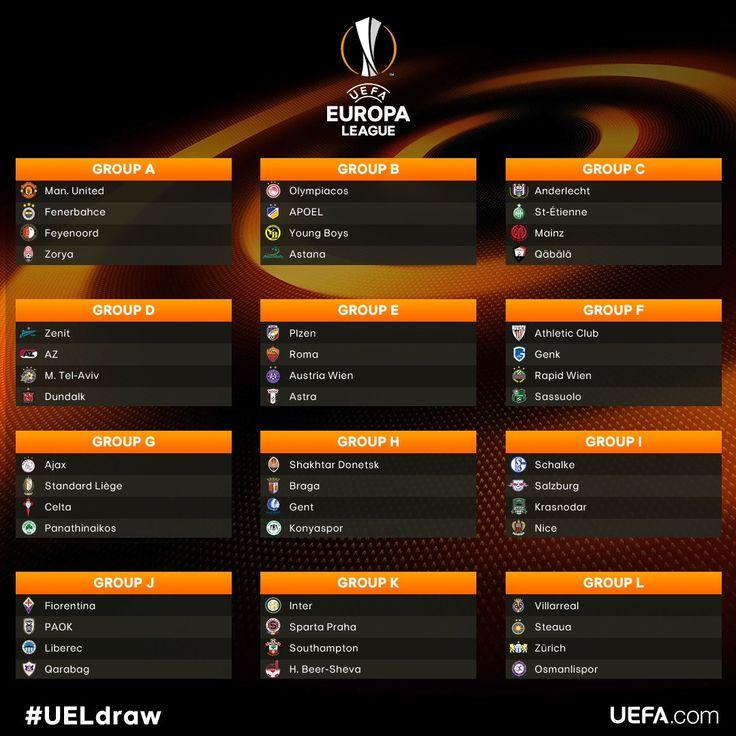 Manchester United cai em grupo com Fenerbahçe no sorteio da Liga Europa #globoesporte