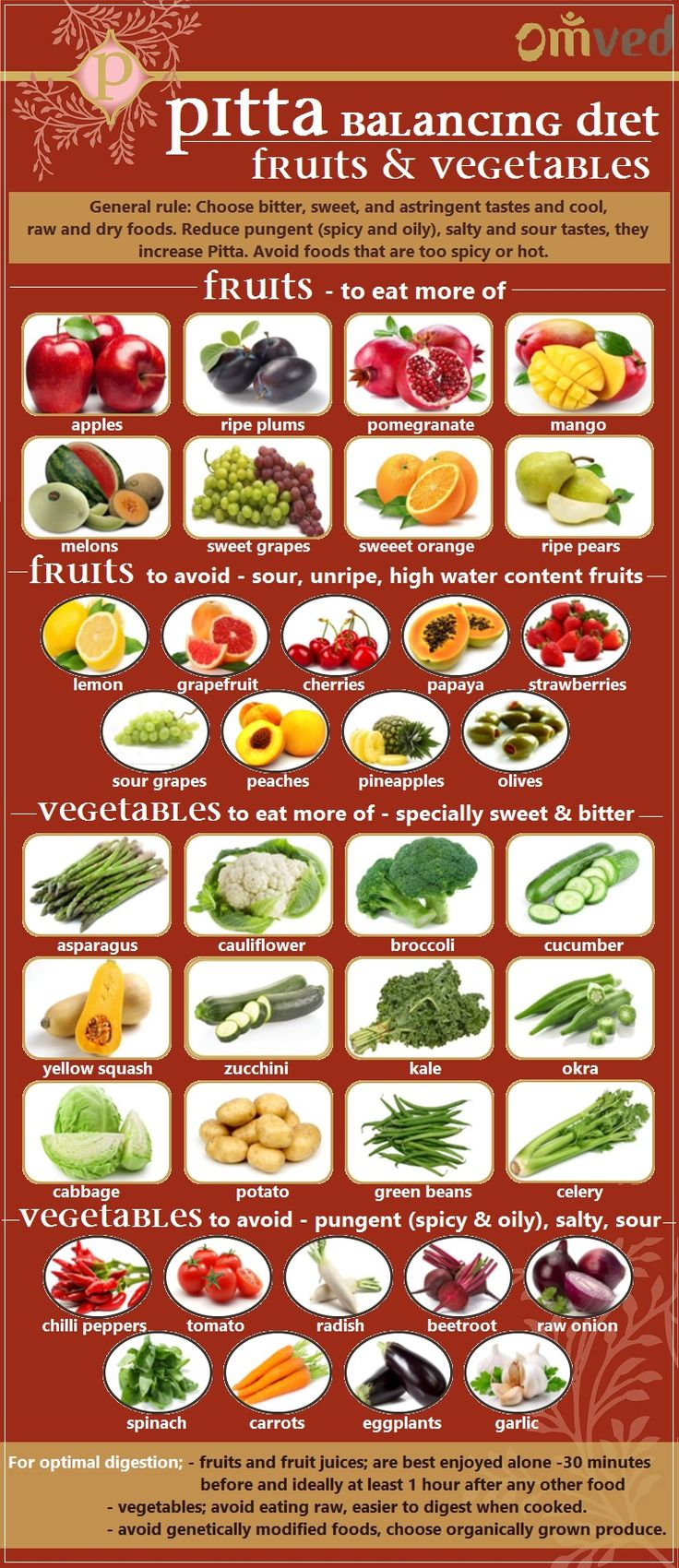 PITTAA Fruits & Vegetables - Ayurveda states that a person should choose his diet depending on his dosha. So, a person in whom the Pitta dosha is dominant should eat diet, which will pacify the Pitta dosha. Here are some suggestions on which fruits and veggies to include and which to avoid in a Pitta balancing diet.