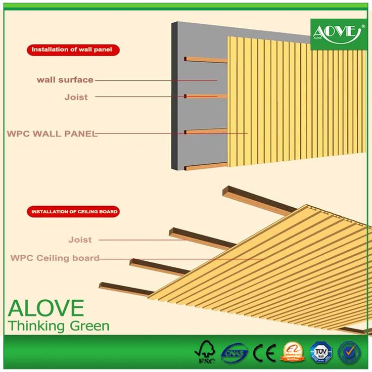 alove  nonflammable wall panels pvc wpc wood plastic composite decking board wall cladding manufacturer