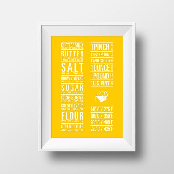 Kitchen Conversion Art - Yellow. Copyright: Rini Rizal Design. www.rinirizal.co.nz