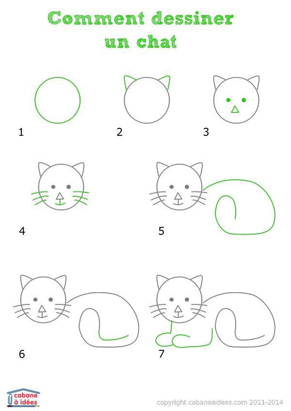 Les 25 meilleures id es de la cat gorie comment dessiner un chat sur pinterest comment - Comment dessiner un chat trop mignon ...