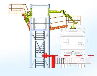 Tanker Fall Prevention & Safe Tanker Access from IFC Inflow