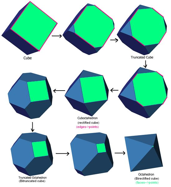 Mia- this one shows a cube became to rhombus gradually, the green side just shows the process,  company with the green side reduce, the shape changed as well, and corner angles apeared.it is a decrease and transition.