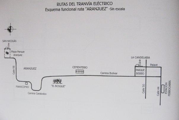 Ruta tranvía eléctrico 1921