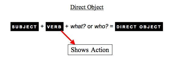 realisations of direct object Contra all the other answers: this is a normal, though unusual, example of a standard construction in english, where a bitransitive verb (one with a direct and an indirect object) has two different realisations.