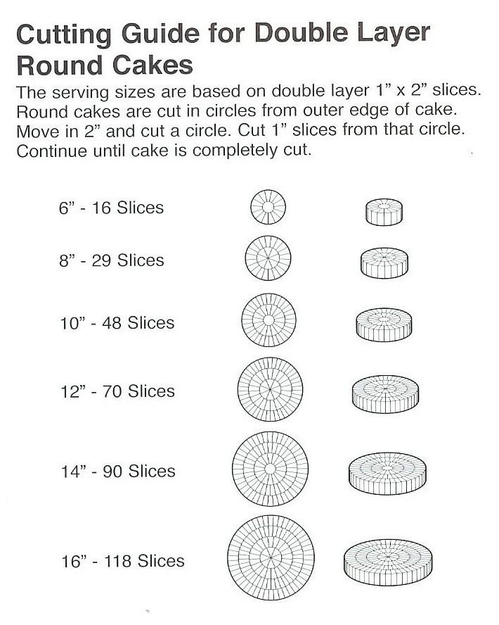 how to cut a square tiered wedding cake 25 best ideas about cake serving guide on 15623