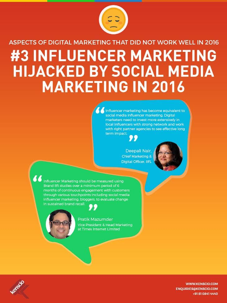 The 3rd aspect of #DigitalMarketing that did not work well in 2016 - #InfluencerMarketing hijacked by #SocialMediaMarketing in 2016. #DigitalMarketingLearnings
