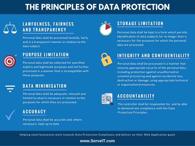 Best Gdpr Images On   General Data Protection