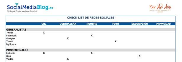 Tu check-list de redes sociales para cambiar de trabajo