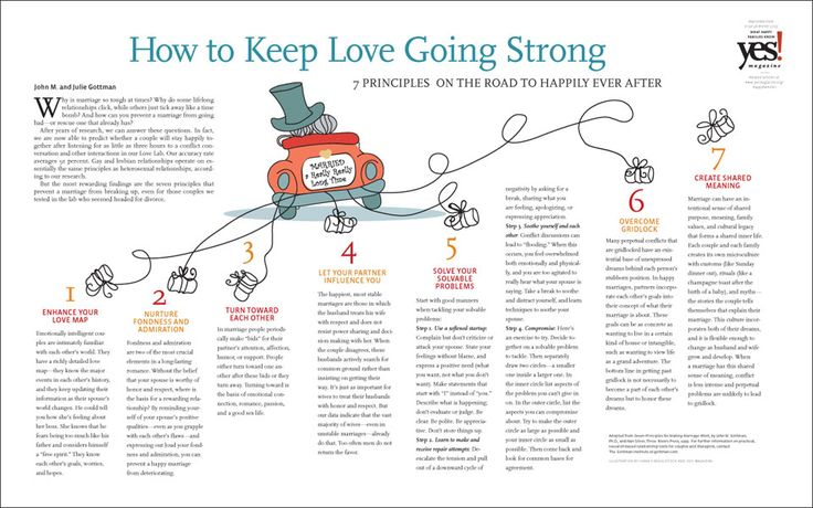how to keep a long term relationship strong