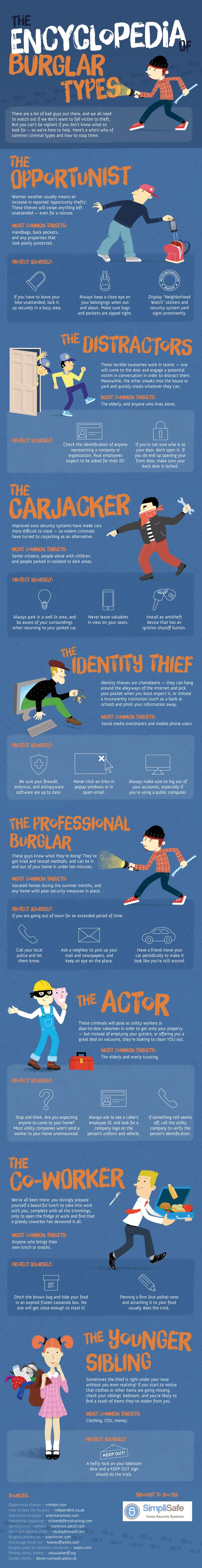 The Encyclopedia of Burglar Types. You can't prepared if you don't know what's out there! http://preparednessmama.com/encyclopedia-burglar-types/