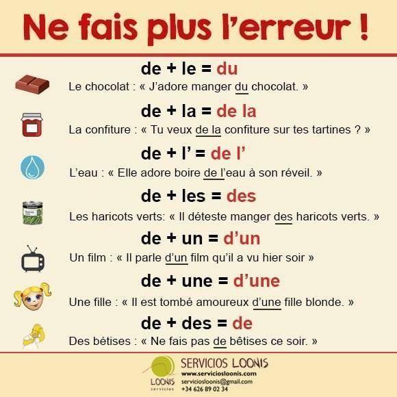 Articles Contractes Articles Partitifs Apprendre Le Francais French Expressions Grammaire