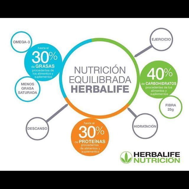 #herbalife #nutrition #health #goodforyou #askme