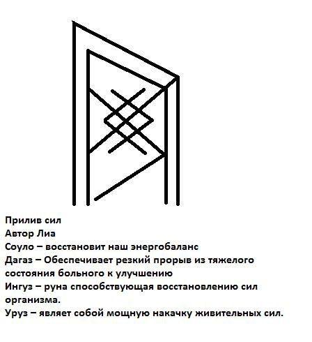 Автор Лиа От автора Лиа КАБИНЕТЫ  ПРАКТИКОВ Святилище Сокрытых