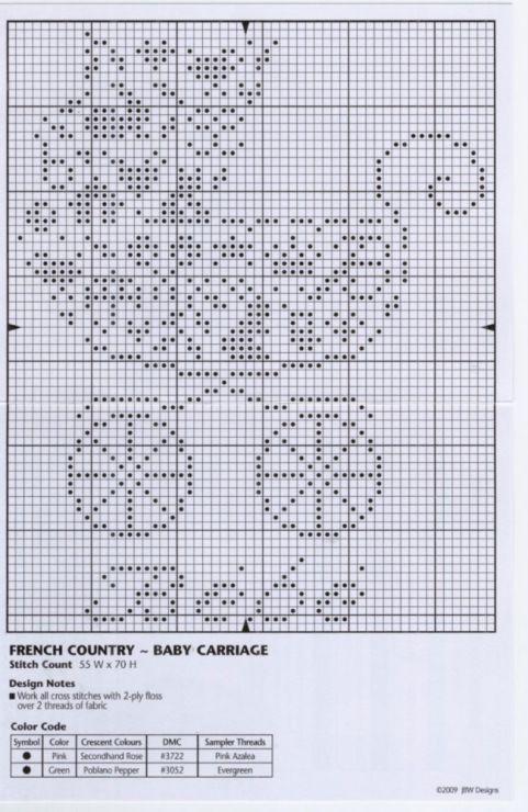 Gallery.ru. diagrama de tarjeta