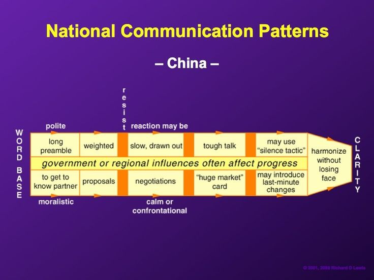The Chinese tend to be more direct than the Japanese and some other East Asians. However, meetings are principally for information gathering, with the real decisions made elsewhere.