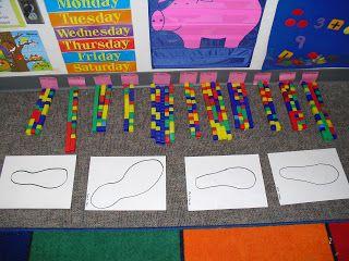 Mrs. Cates' Kindergarten: Measurement Measuring Feet, Comparing Length