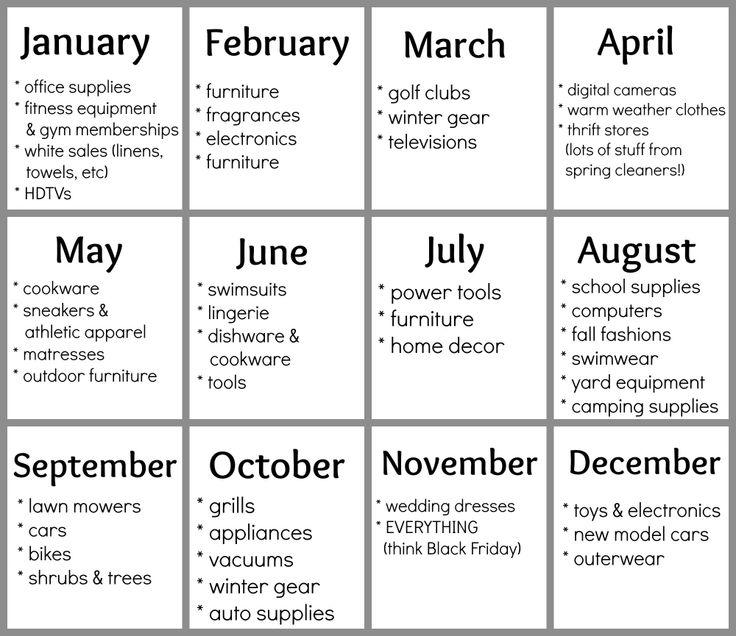 Store Sales Calendar..