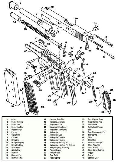 Pin on Guns, Knives & Tactical Things