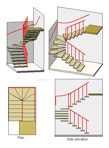 Staircases with winders google search plans for Building winder stairs