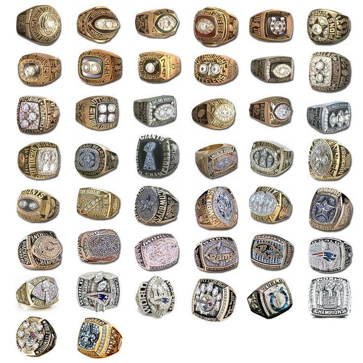 Super Bowl Bling: The History Behind the Infamous Super Bowl Rings