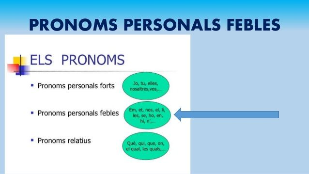 PRONOMS PERSONALS FEBLES