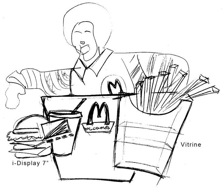 Raf para novo expositor de parede para o McDonald's com tela interativa e vitrine. Criação e desenvolvimento: Andreia de Jesus.
