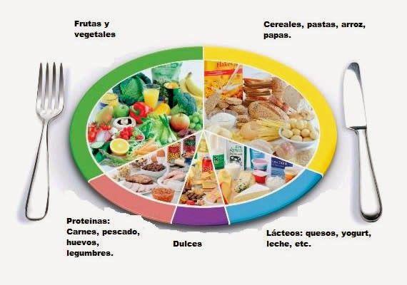 ORTOMOLECULAR FORCE: DIETA ALCALINA , ANTI -CÁNCER