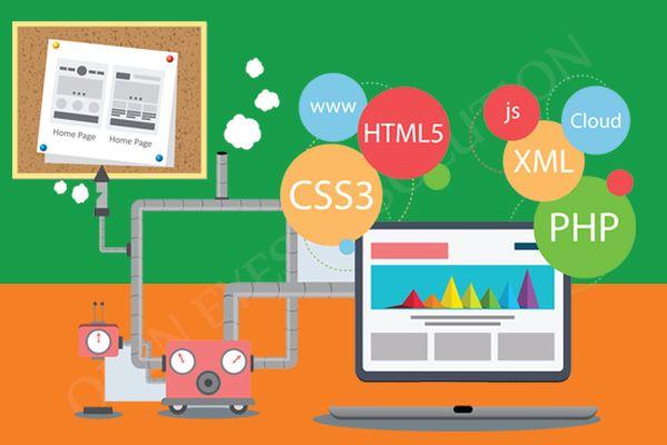 Web Development Internships For Students Web Development Development Internship