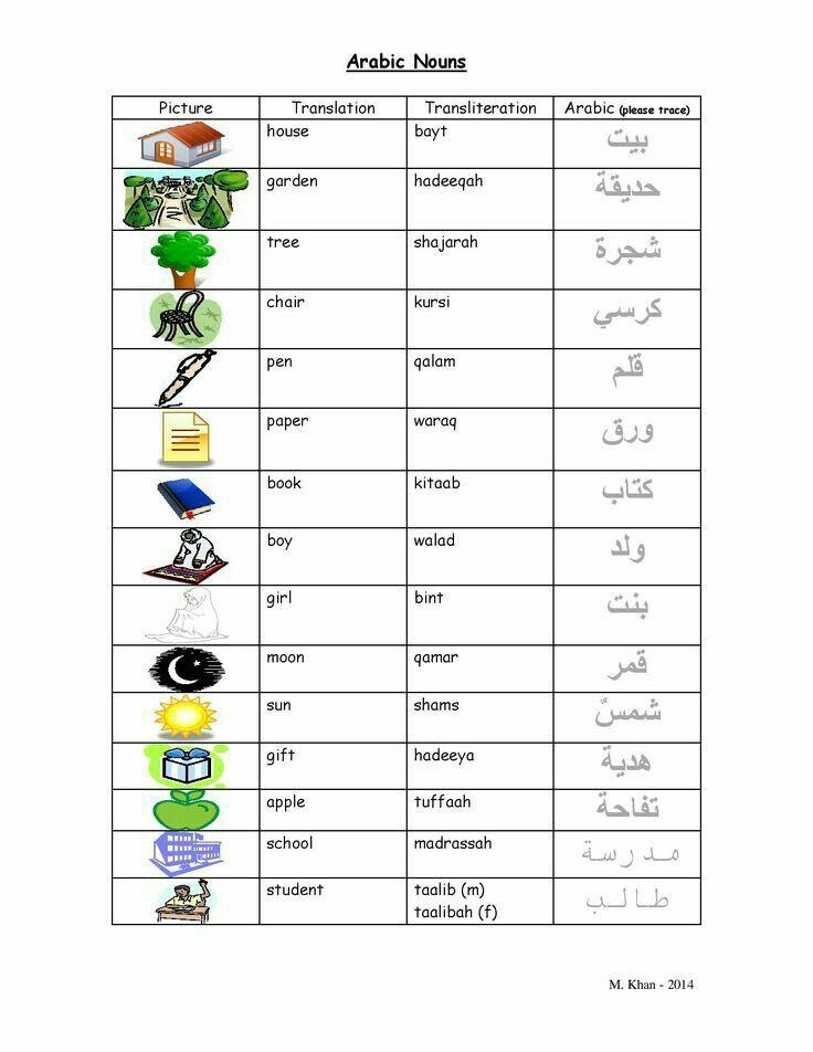 Pin by xi xu on Arabic | Pinterest | Aprender árabe