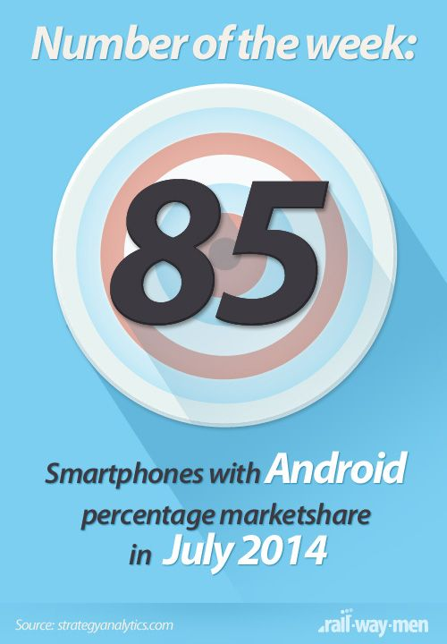 #Smartphones with #Android #marketshare by #Railwaymen  #source: Strategy Analytics