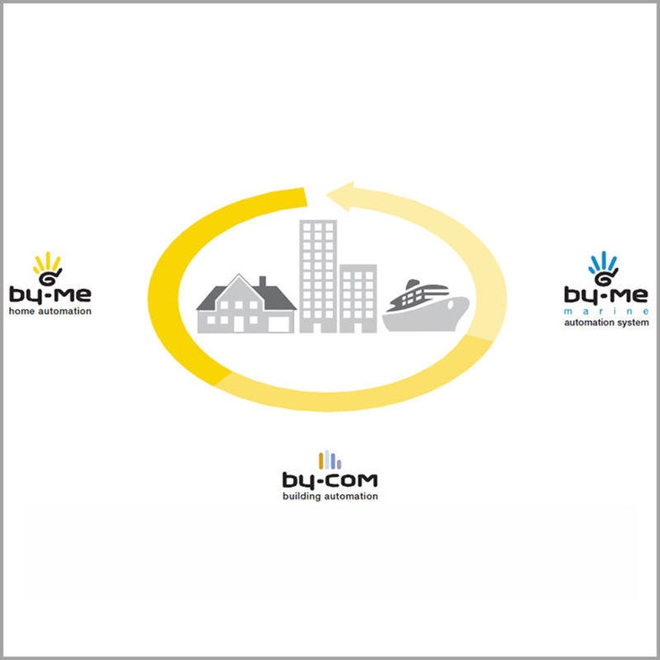 Vimar - Sistema domotico By-me, By-com, By-me marine.