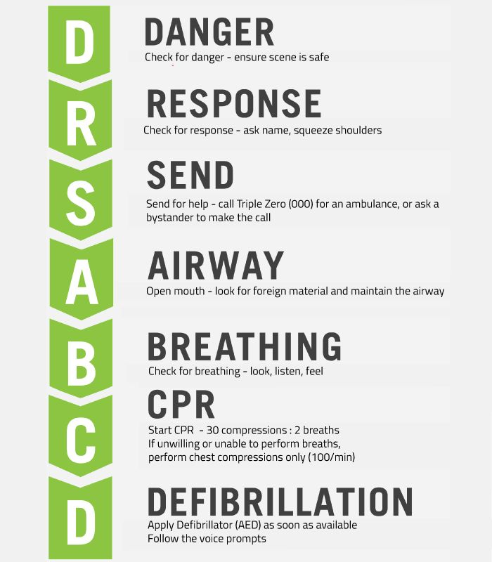 skills in giving first aid treatment Learn first aid skills online want to learn the key skills to use in an emergency our up-to-date advice is simple to learn and easy to remember.
