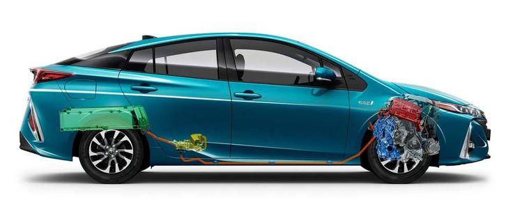 Τι κατανάλωση έχει το νέο Toyota Prius Plug-in; http://www.caroto.gr/2017/02/10/%cf%84%ce%b9-%ce%ba%ce%b1%cf%84%ce%b1%ce%bd%ce%ac%ce%bb%cf%89%cf%83%ce%b7-%ce%ad%cf%87%ce%b5%ce%b9-%cf%84%ce%bf-%ce%bd%ce%ad%ce%bf-toyota-prius-plug-in/