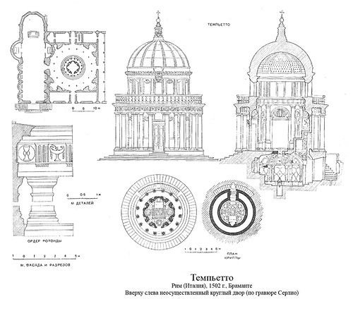 Часовня-ротода во дворе монастыря Сан-Пьетро-ин-Монторио (Темпьетто), чертежи