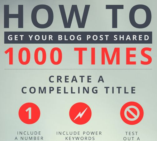 Blog post promotion inforgraphic. (Source: RazorSocial and Canva)