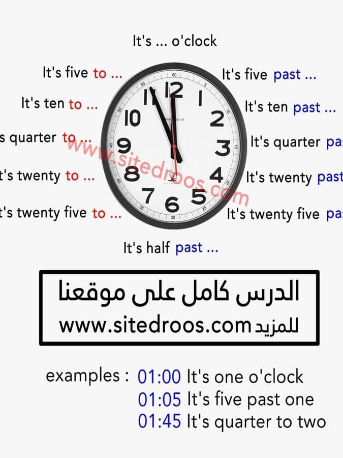 التعبير عن الساعة بالانجليزي Verb Forms Clock Ten