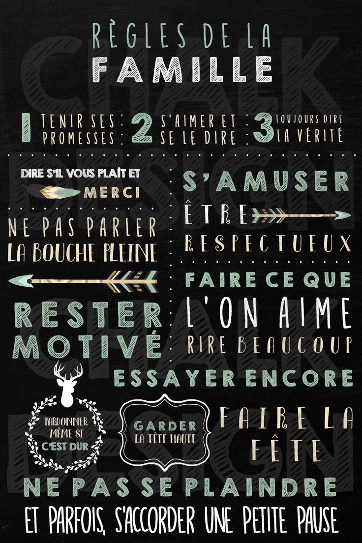 Affiche personnalisée Règles de la famille.