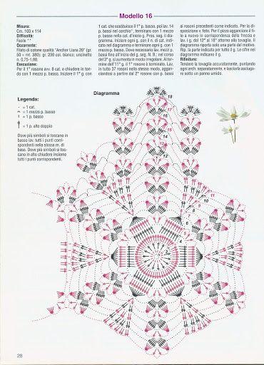 Crochet Knitting Artigianato: esagonale 1
