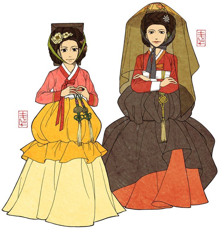 During the Joseon Dynasty, Women hid their face with veil when they went out to keep distance from men. These are Jang-ot and Sseugae-chima, which were used  more conveniently than veil. ...