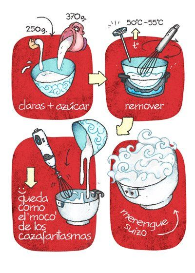 Cartoon Cooking: Mmmerengue suizo.