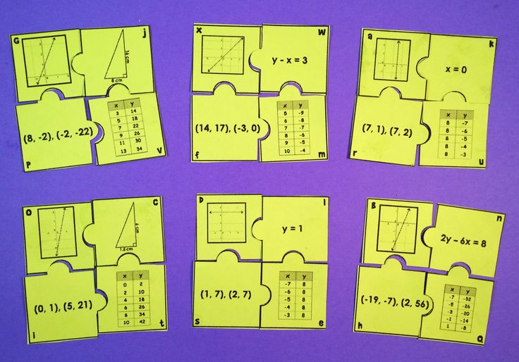 Students cut out 24 puzzle pieces with different representations of slope (graphs, tables, equations, coordinate pairs, right triangles) and fit same-slope pieces together.
