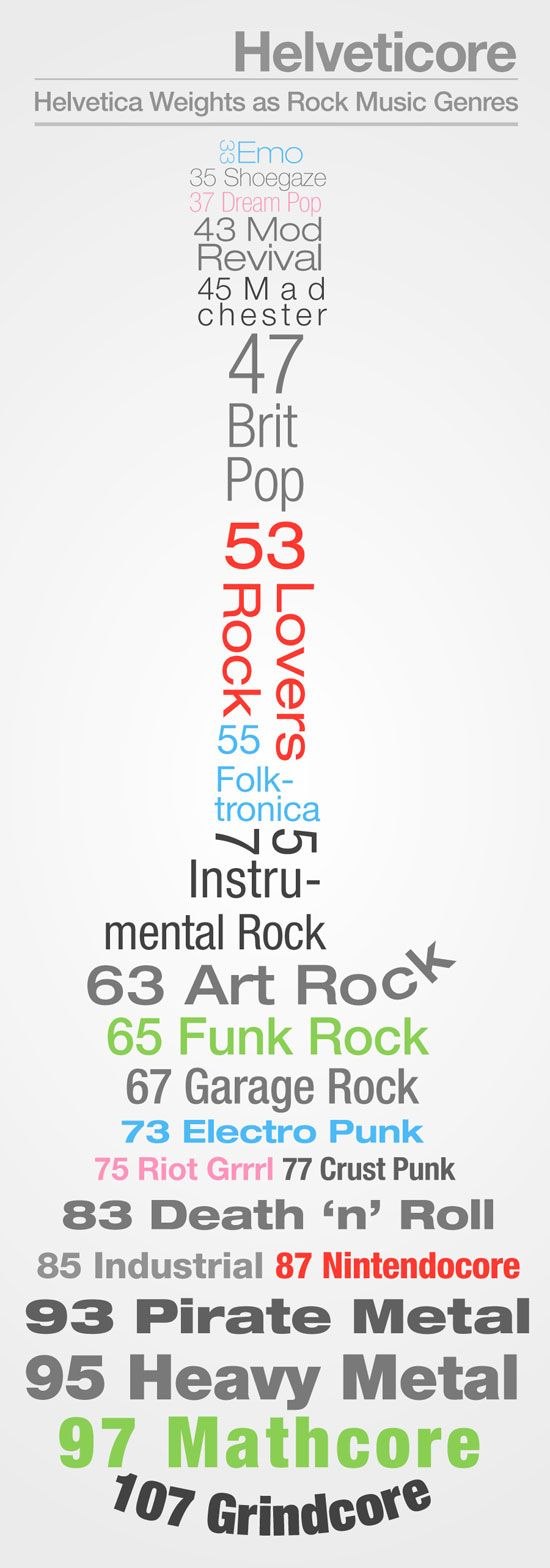 Helvetica Font Weights as Rock Music Genres via http://sixrevisions.com/