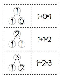 Number Bonds: Math in Focus and SIngapore Math!