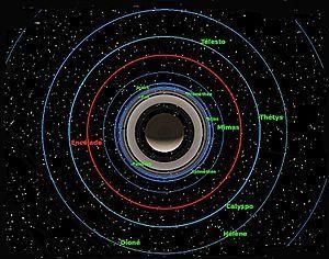 Encelade (lune) — Wikipédia