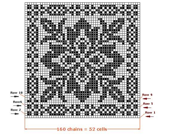 Free Filet Crochet Charts And Patterns Workout Filet