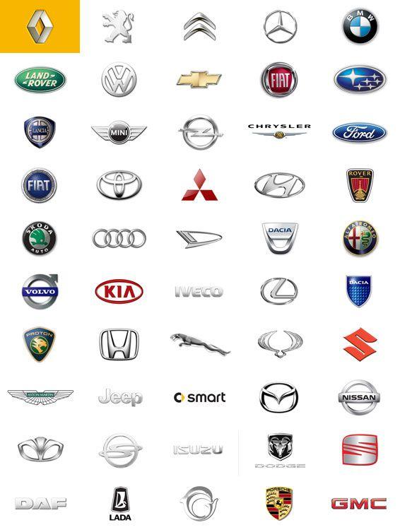 Reconnaissance Visuelle : Les Sigles des Marques Automobiles