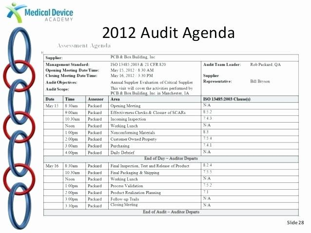 Agenda a formalised audit process allows for a transparent assessment of the safety systems and encompasses an audit of the systems in place, interviews with senior management, individual personnel with health and safety roles or responsibilities, selected line managers and personnel and a limited physical inspection of the work environment. Vendor Audit Checklist Template Best Of Supplier Audit Plan Template Checklist Template Audit Checklist