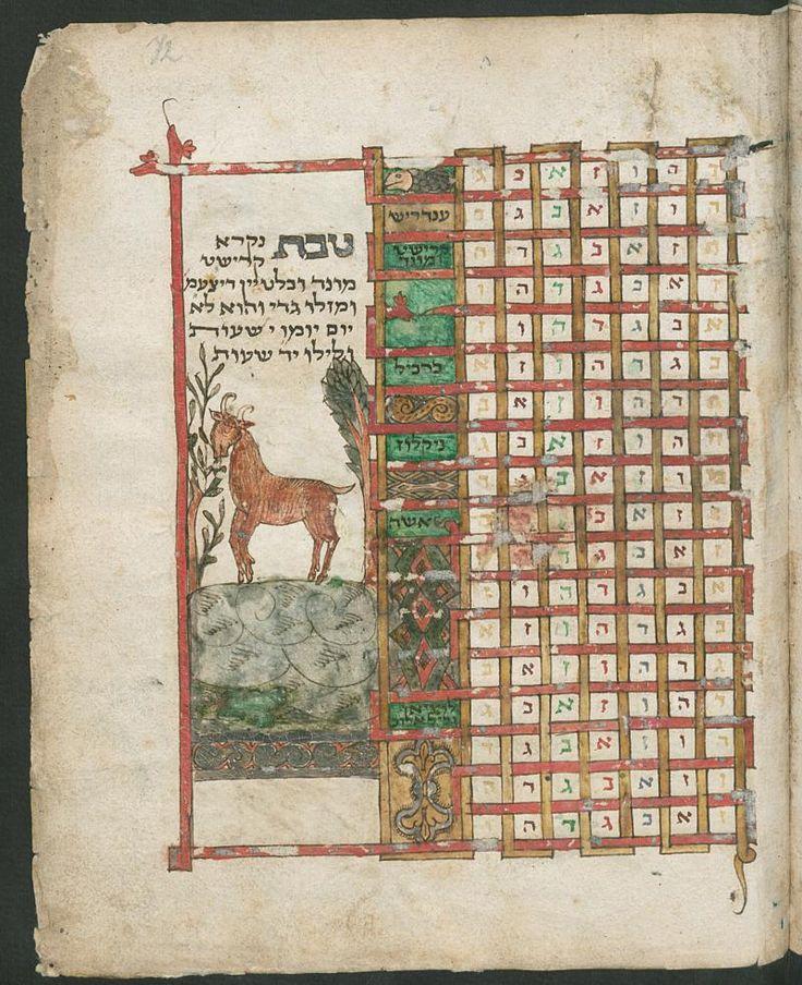 Sefer Evronoth, Germany 1649.  Staatsbibliothek zu Berlin - Preußischer Kulturbesitz Ms.or.oct.3150 Calendar calculations